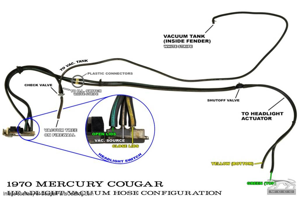 TLLED1 also Viewtopic further Ignition System additionally Watch in addition 2011 12 01 archive. on 1965 ford wiring diagram